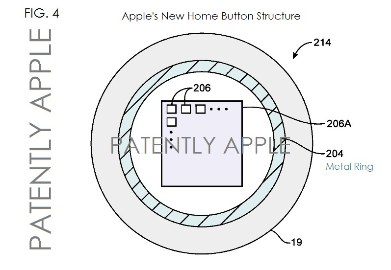 3A. JPEG - Apple patent fig. 4 Home Button Fingerprint Scanner