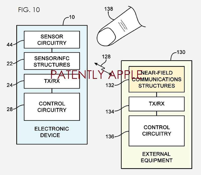 3 Apple's Fingerprint scanner Patent fig. 10