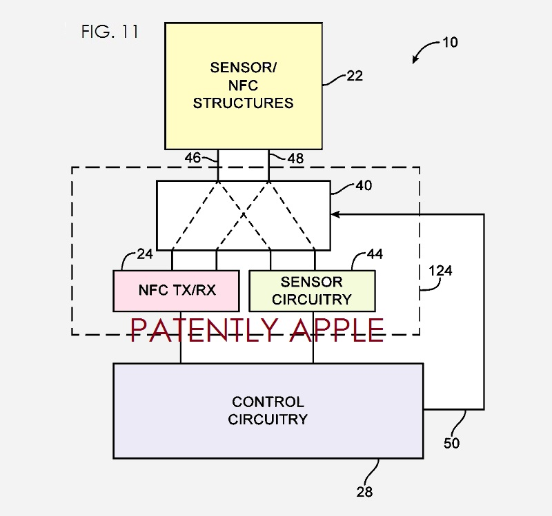 4. Apple Fingerprint scanner Patent fig. 11
