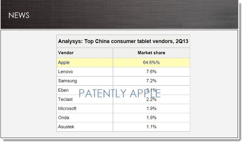 1. Cover Graphic - Apple dominates tablet sales in China