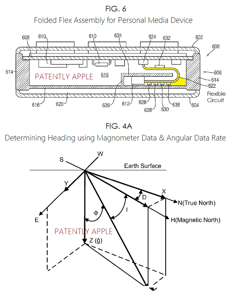 3. Apple granted Flex circuit assembly + magnometer related patents