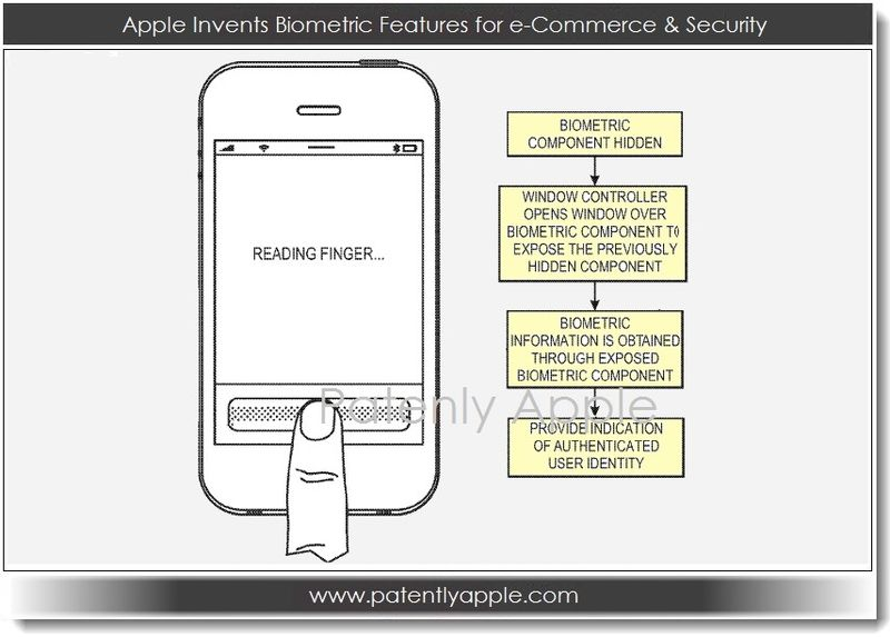 2. Apple invents biometric freatures for e-commerce & security - OCT 2012