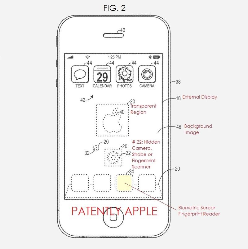 3. Special Report - Apple's Fingerprint Sensor - scanner patent history May 2013