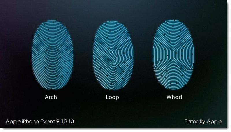5. Apple's Touch ID - Orientations Arch, Loop and Whorl