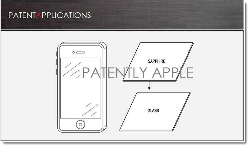 1. Cover - Apple patent - fusing sapphire laminate to iDevice displays
