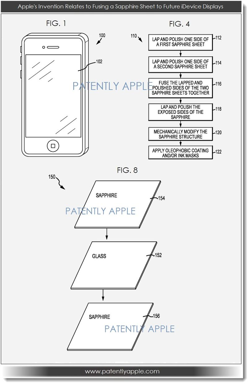 2. Apple to use Sapphire laminate on future iDevice displays