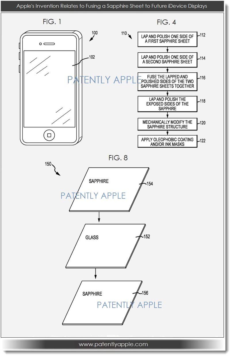 2. Apple to use Sapphire laminate on future iDevice displays