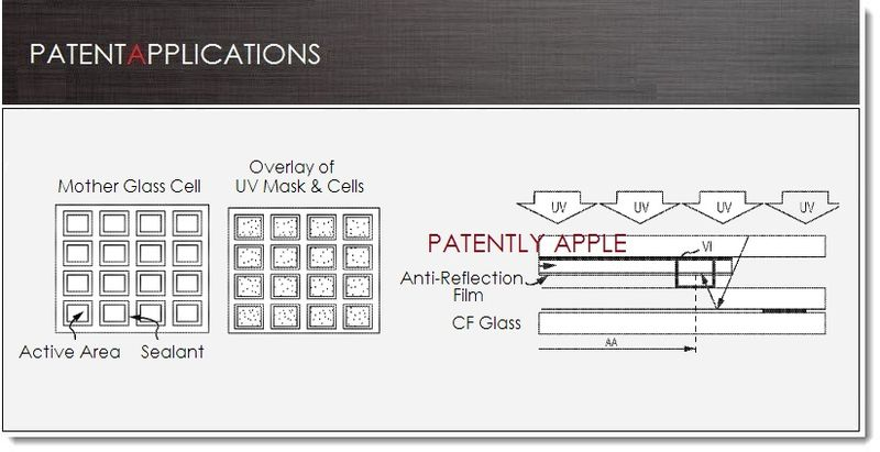 1. Cover - Apple files patent for antireflective process for iPad display +