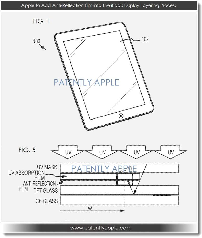 2. Apple patent application reveals anit-reflective display for iPad