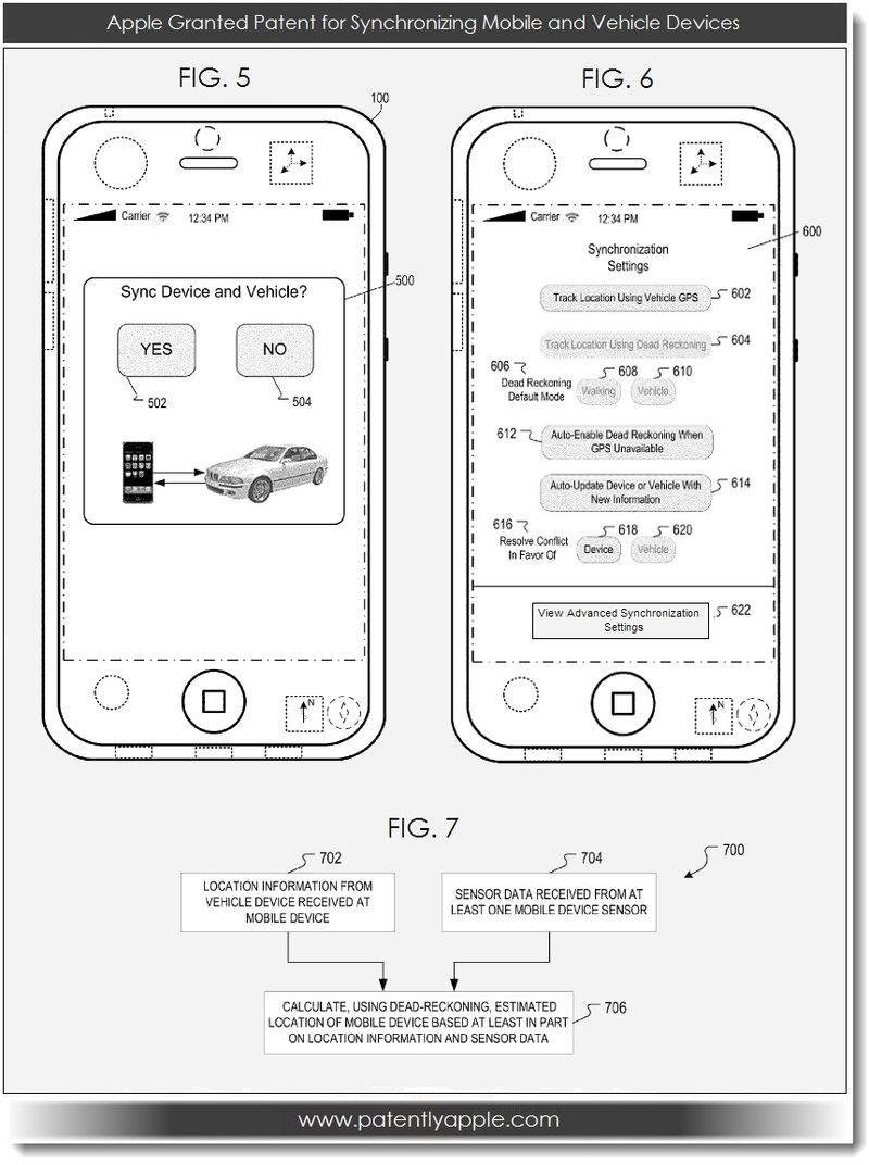 2. Apple Granted a patent for synchronizing mobile and vehicle devices