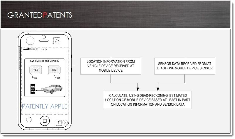 1. Cover - Synching mobile and vehicle devices