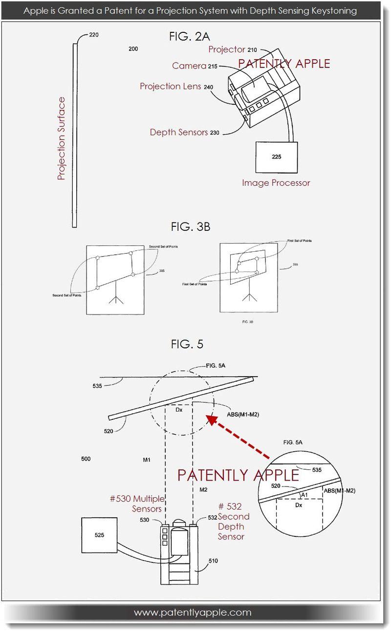 2A. Apple patent for projection system with depth sensing keystoning