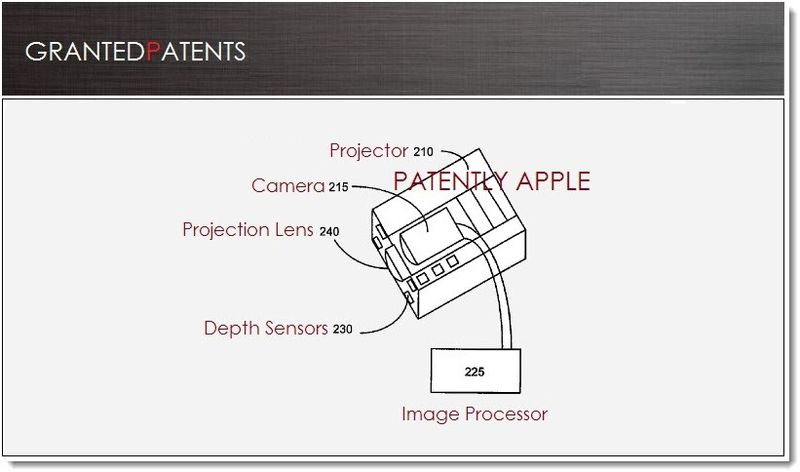 1. Cover - Apple patent for projection system with depth sensing