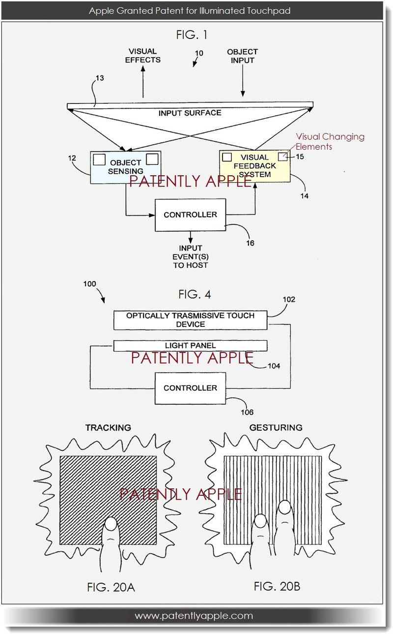 2. Apple granted patent for illuminated touchpad