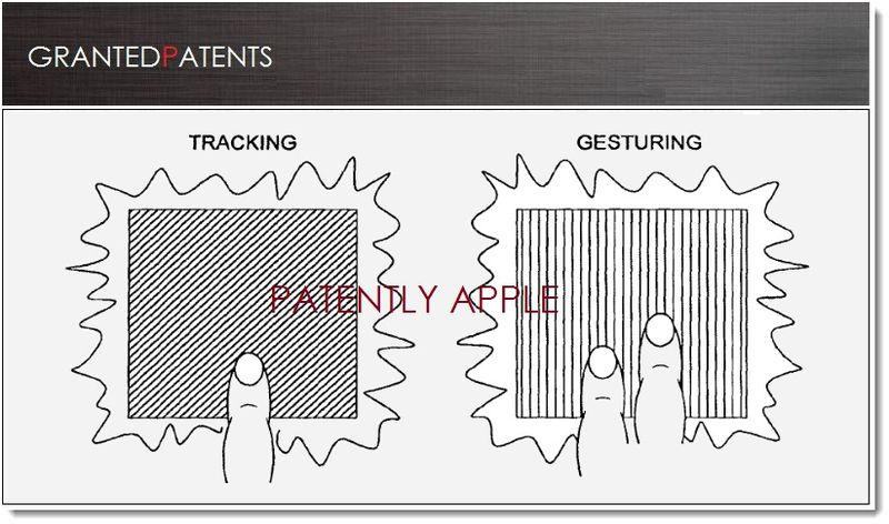 1. Cover - Apple granted 43 patents