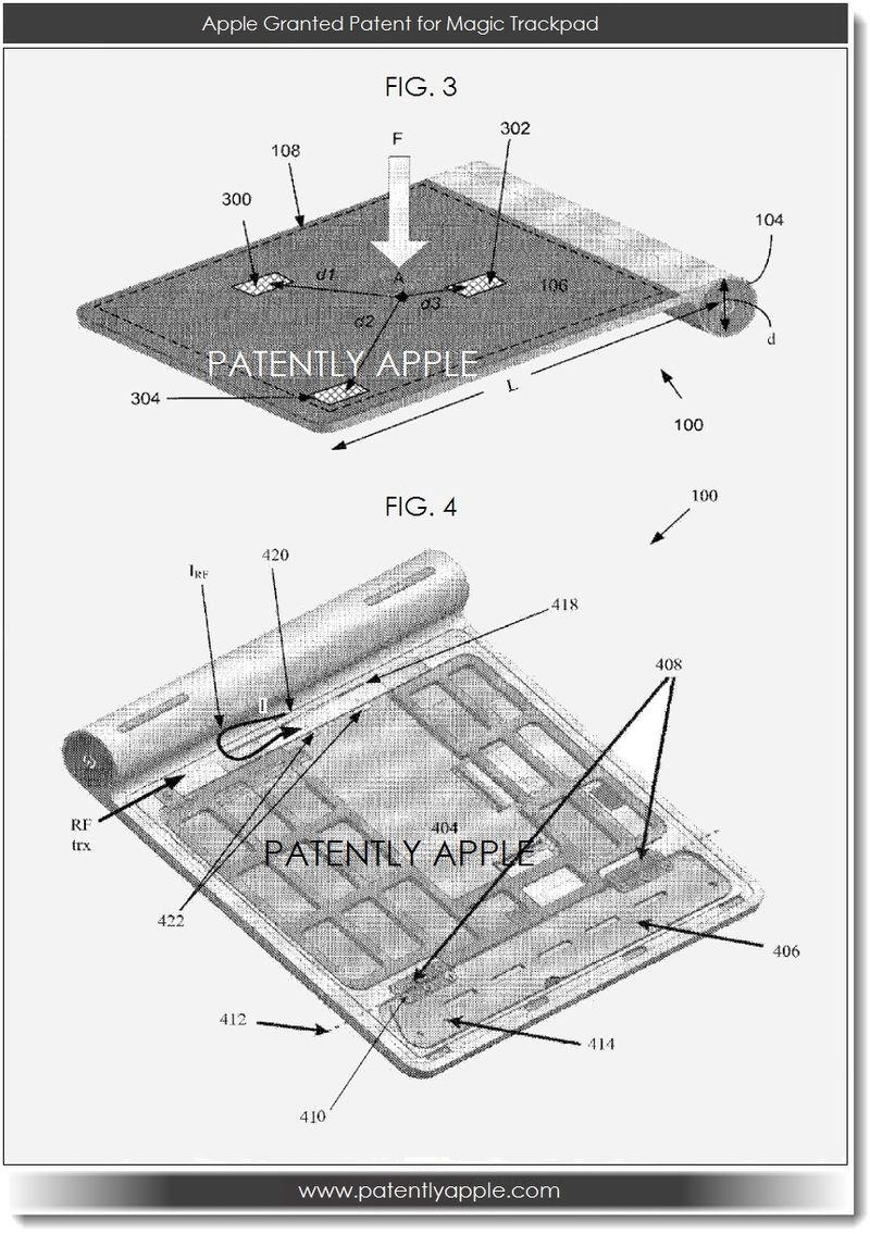 3. Apple granted patent for their Magic Trackpad