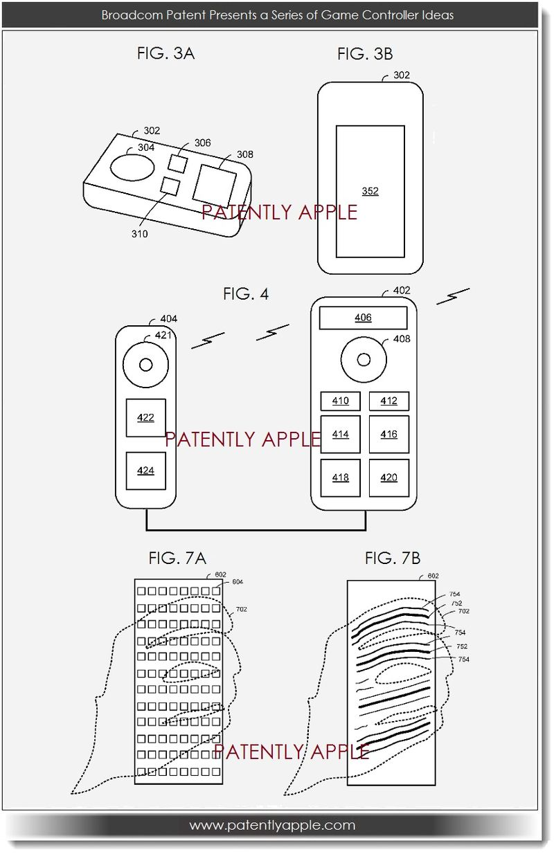 3A - PA - Broadcom Patent presents a series of future Game Controller Ideas