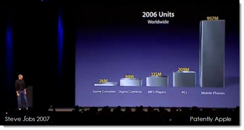 6. Steve Jobs 2007 iPhone Keynote gaming consoles vs phones as a market