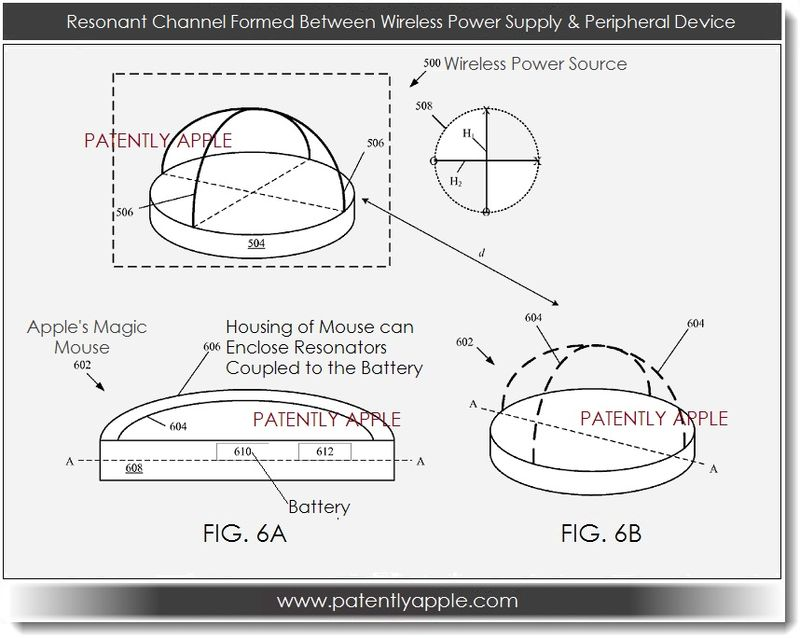 5. Apple patent figs 6a,b