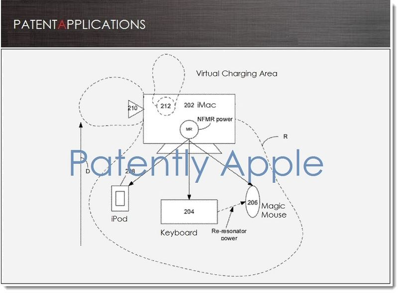 1. Cover - New Wireless Charging System