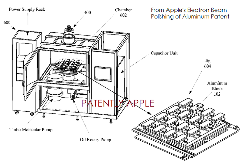 Extra - patent figure from Apple's electron Beam polishing of aluminum patent