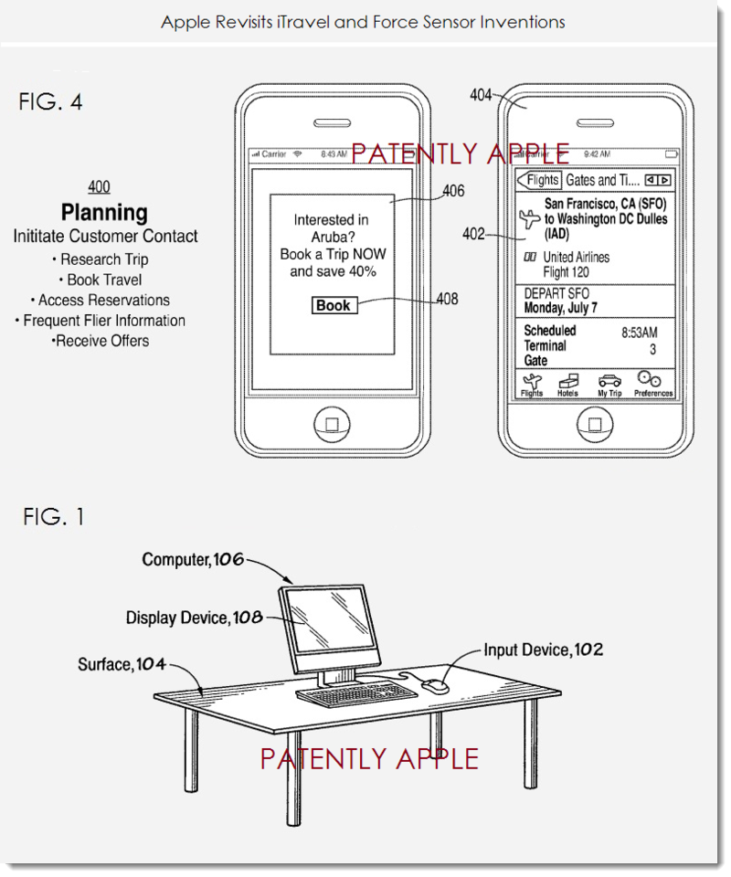 5A. Apple revists iTravel and Force Sensor Inventions
