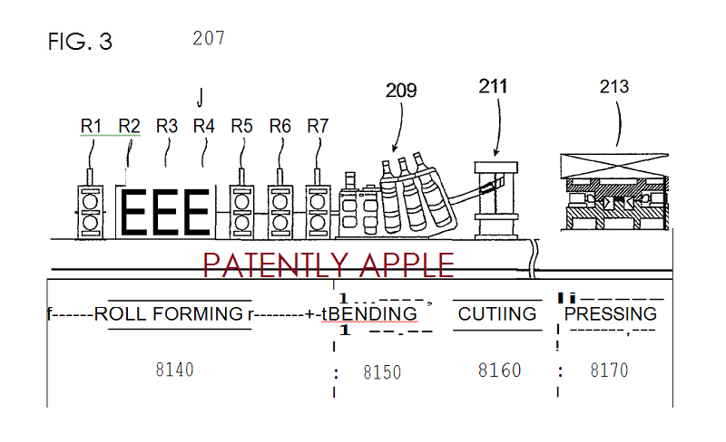 2. Apple notes Roll-to-Roll manufacturing process for liquidmetal materials