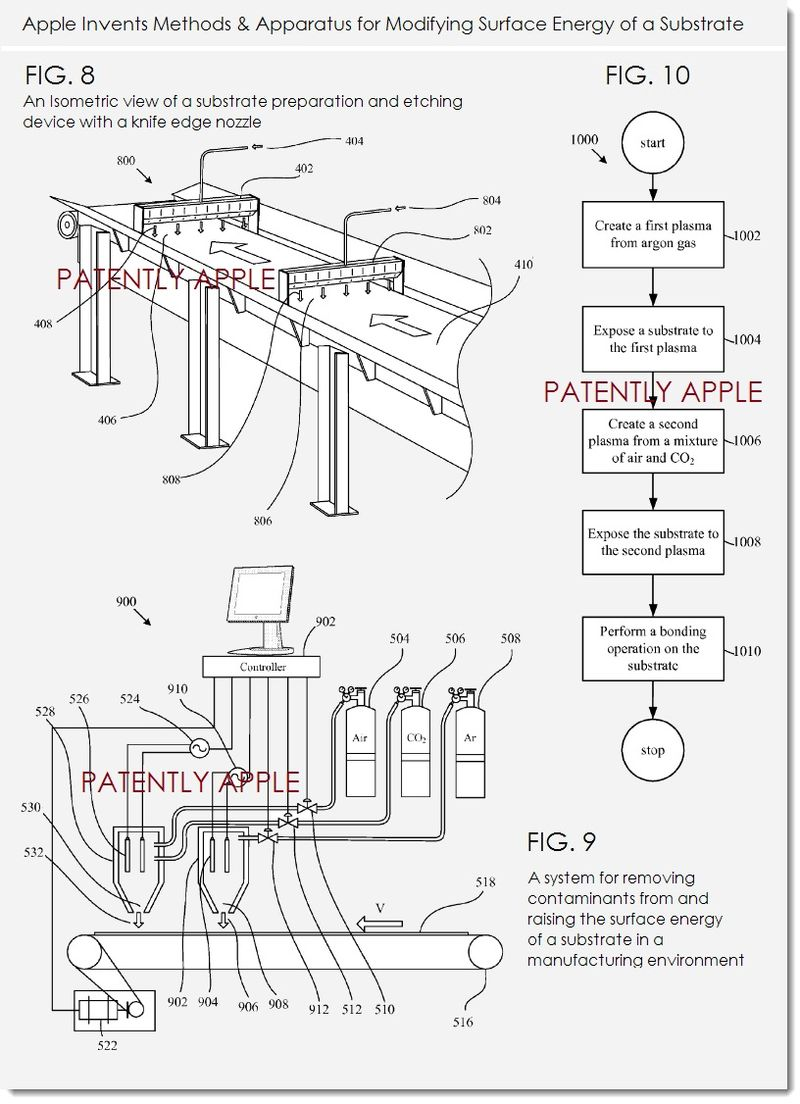 4. Apple patent re modifying surface energy of a substrate
