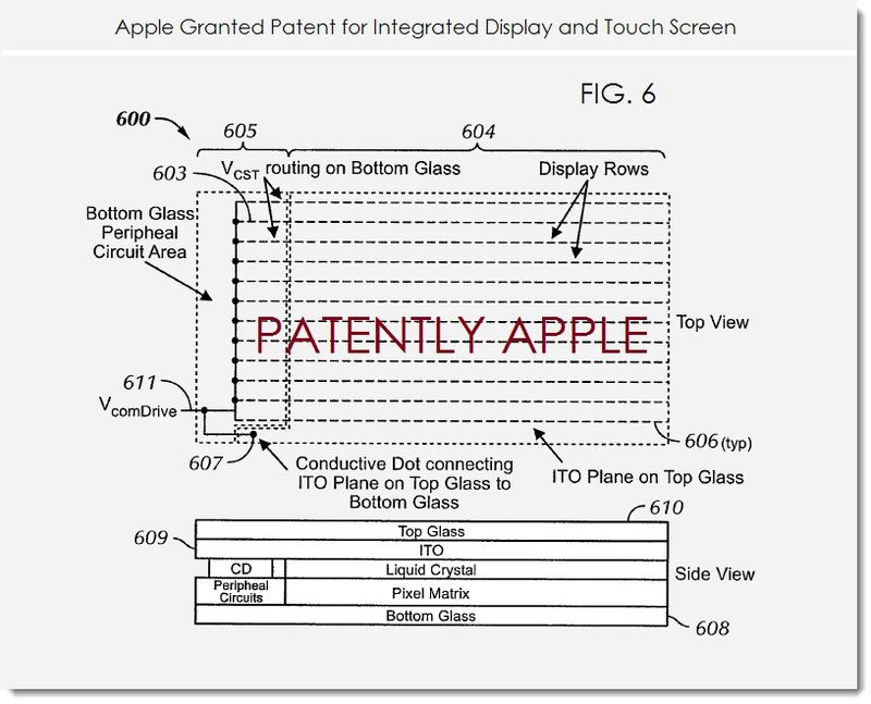 2. Apple granted patent for integrated display and touch screen