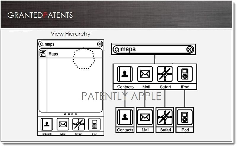 1. Cover - Apple granted 54 patents today