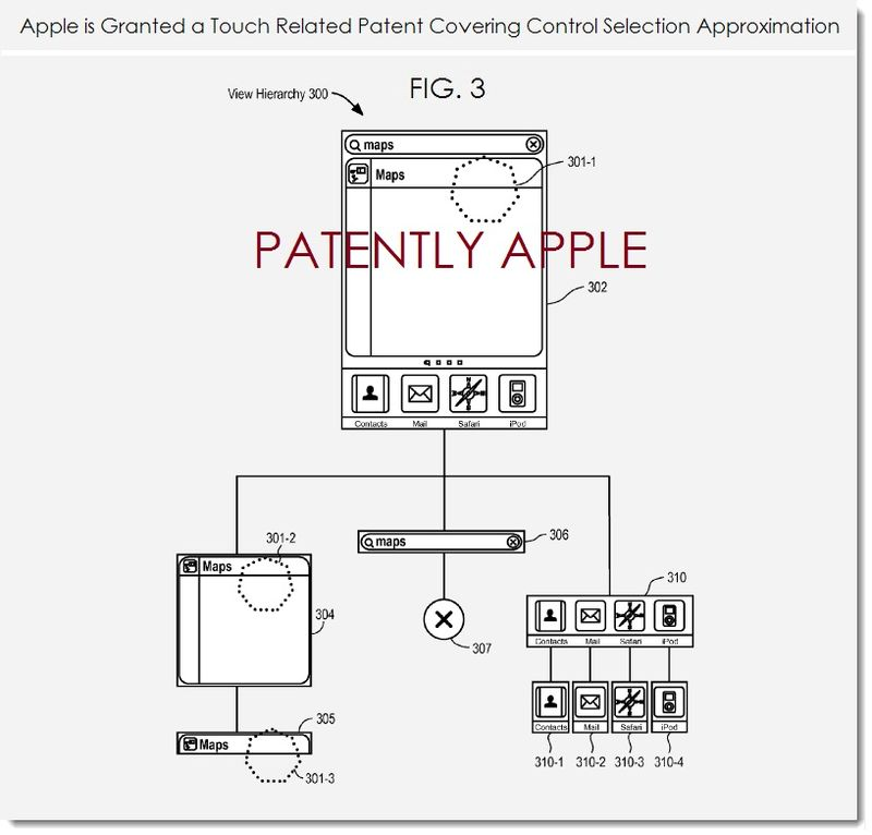 4. Apple granted touch patent for control selection approximation