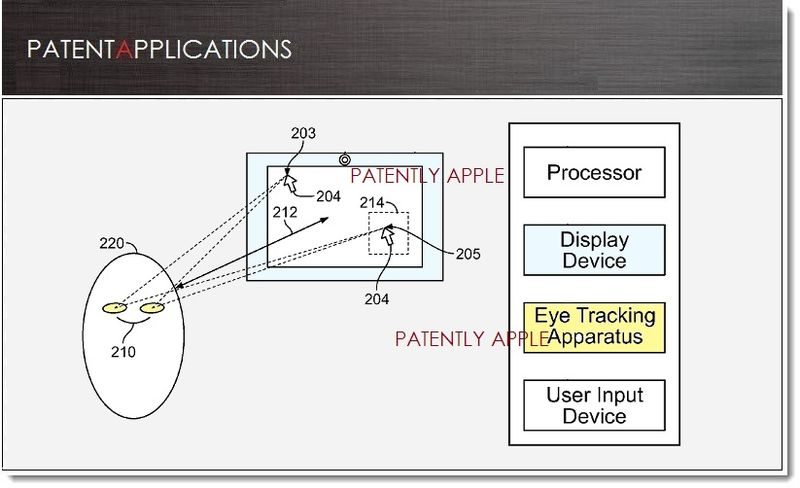 1. Cover - Apple eye tracking system with advanced Gaze Controls