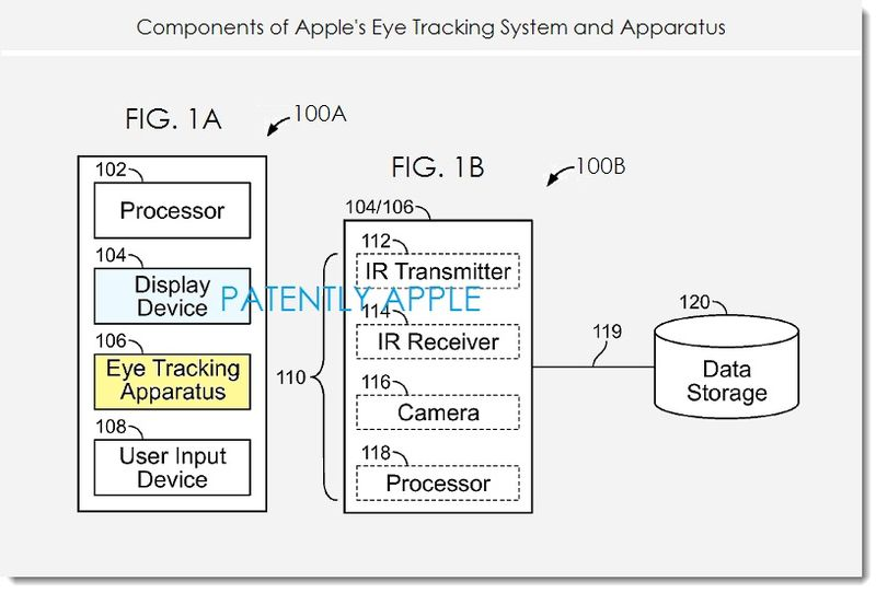 2. Components of Apple's eye tracking system and apparatus
