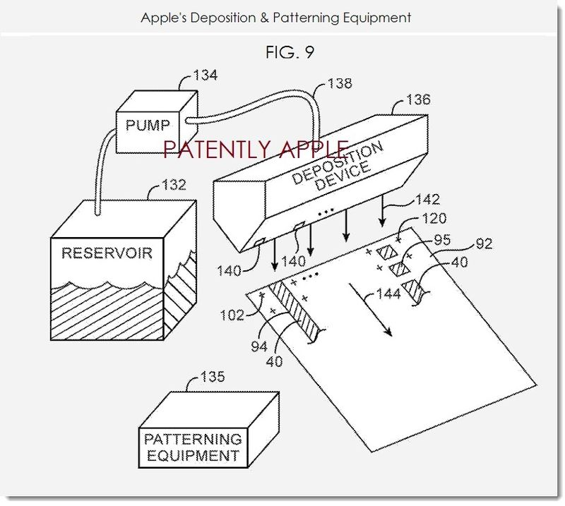2AA. Apple's Depostion & Patterning Equipment for Anti-Reflective and other coatings