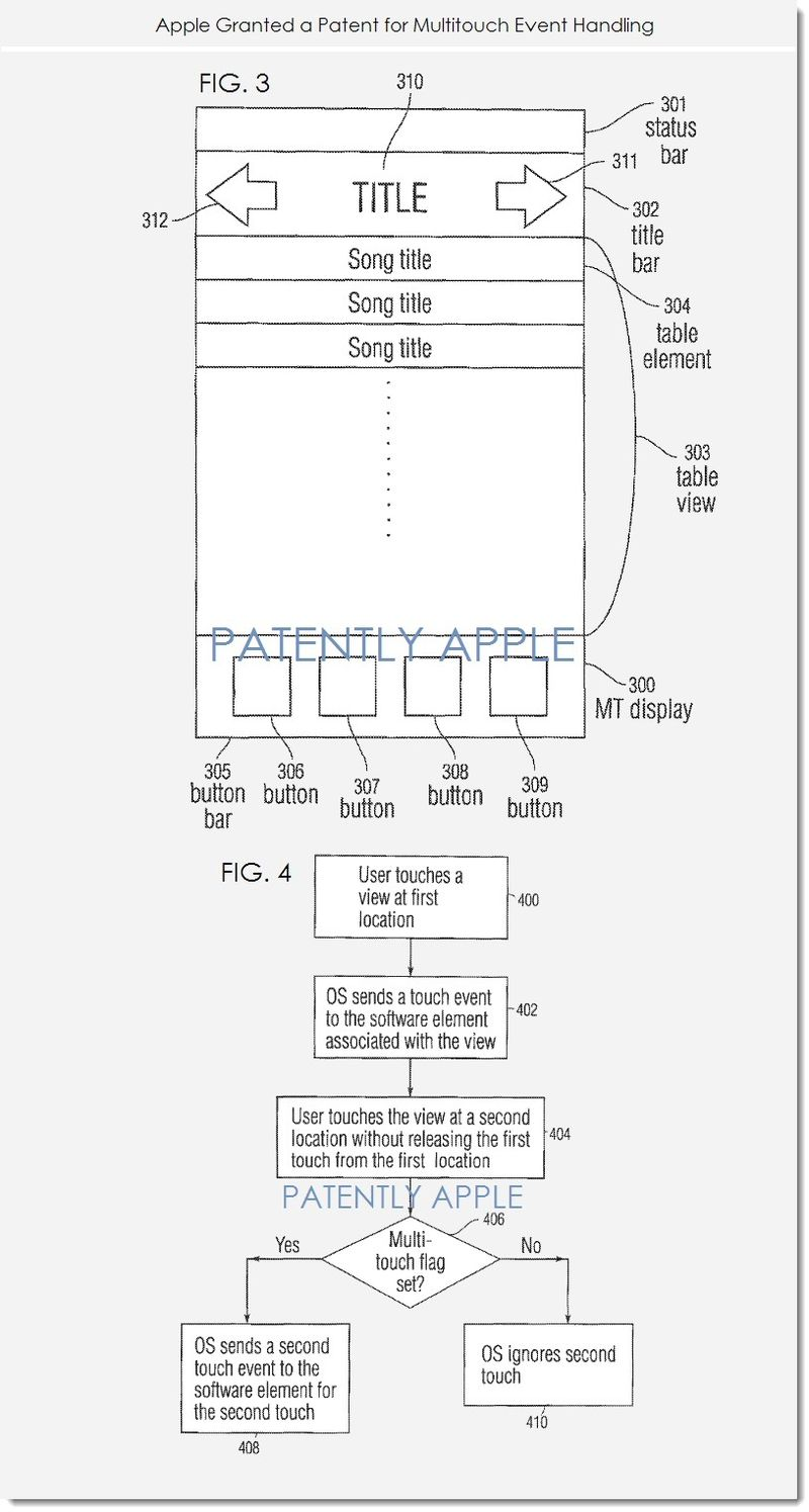2. Apple granted a patent for multitouch event handling