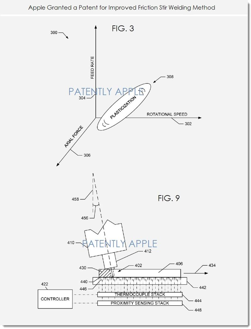 4AA Apple patent - improved friction stir welding method