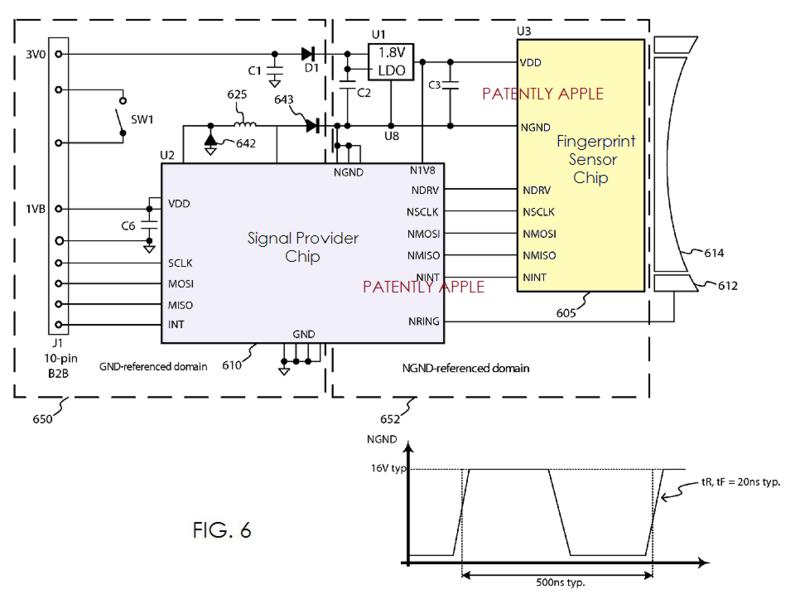 6AA. Fingerprint sensor chip schematic