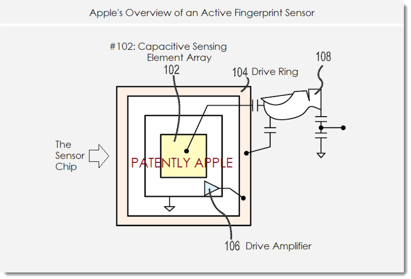 2AA. Active fingerprint Sensor - PNG