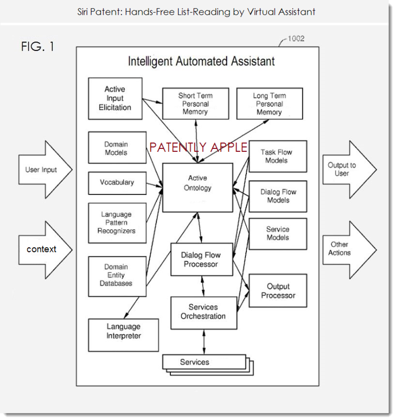 2AA . Several Siri patents come to light