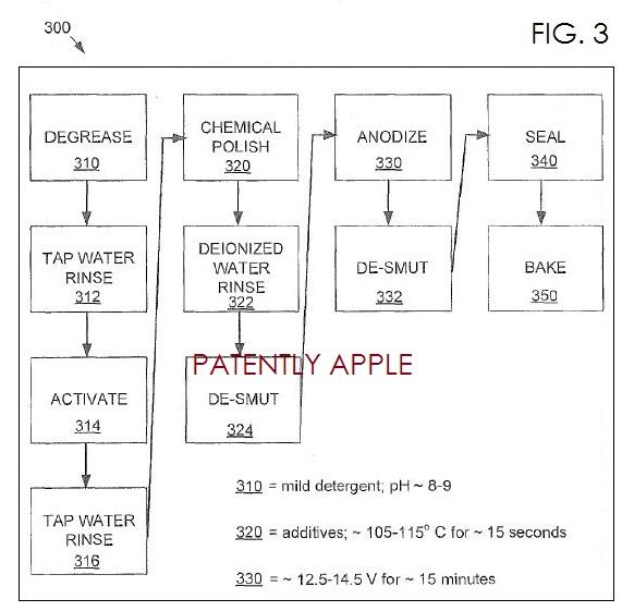 3. Degrease, chemical polish ... Apple device bath