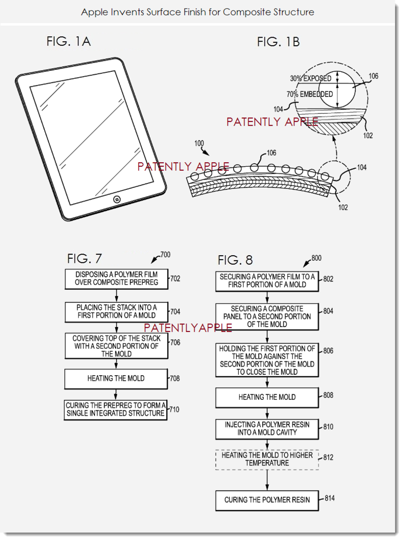 3. Apple Invents Surface Finish for Composite Structure