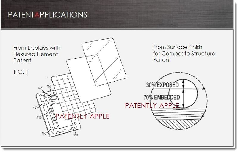 1A - Cover - Apple's Magnificent New Round of Manufacturing Process Patents