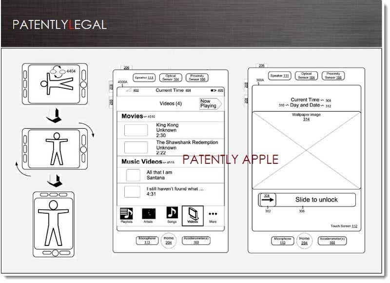 1. Cover - Steve Jobs Patent upheld