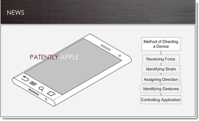 1. Cover - News - Google patent pressure sensitive smartphone structure