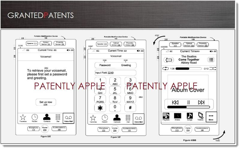 1. Cover - Apple - Touchscreen Device & GUI +