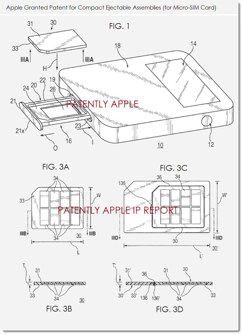 3. Apple granted patent for compact ejectable assemblies - Micro-Sim Card