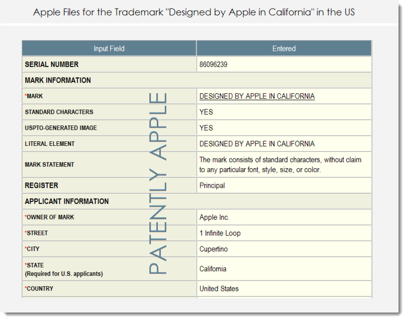 3. Apple TM filing for Designed by Apple in California 10.24.13
