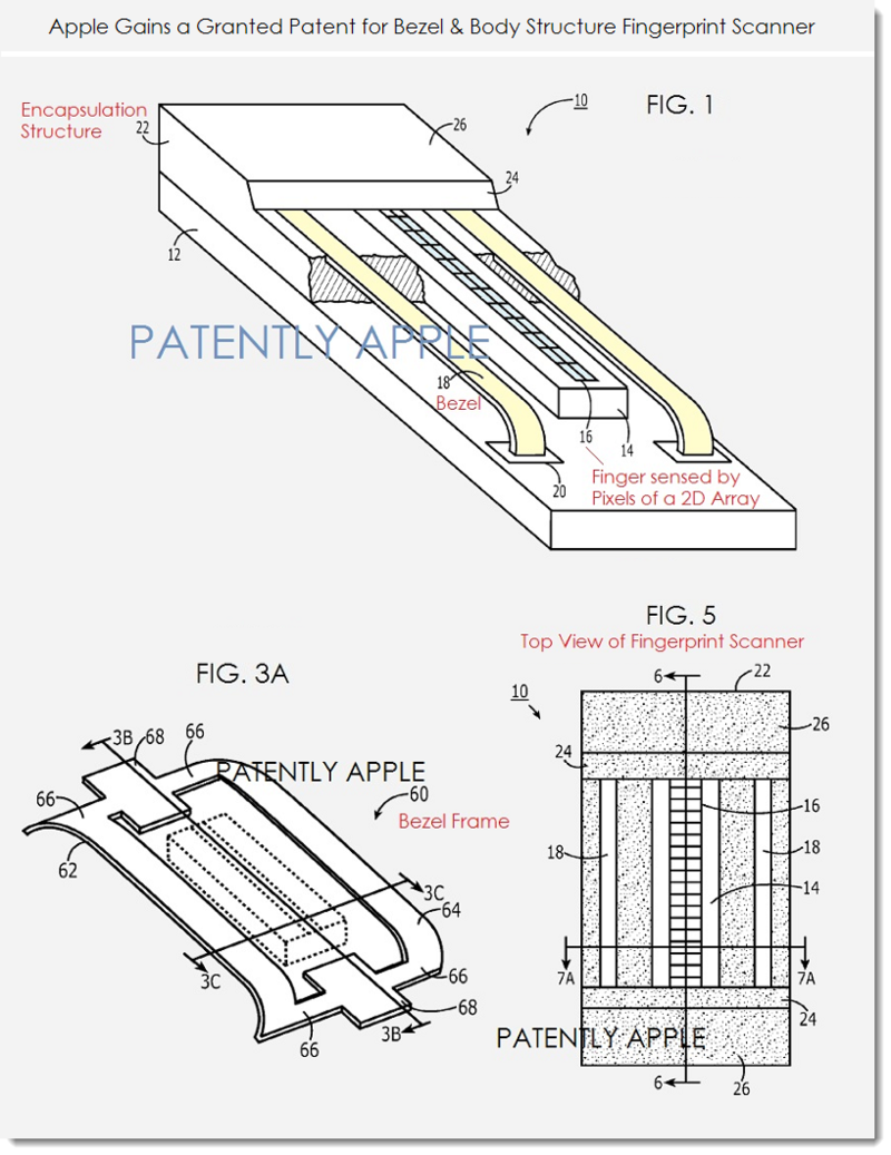 2. Apple Gains patent for Body and Bezel Structure Fingerprint Scanner