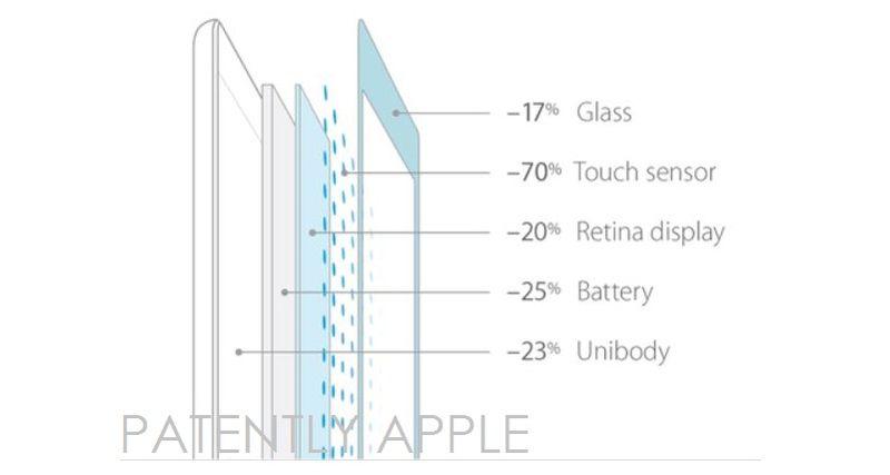 4b Apple iPad Air