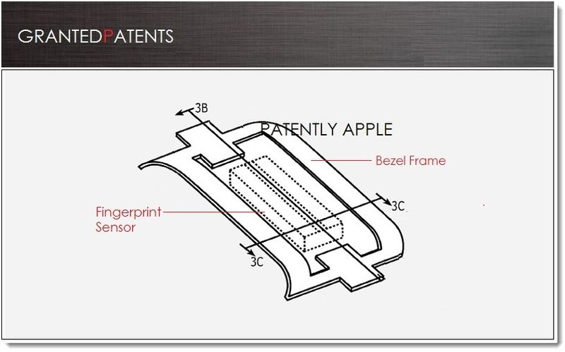 1. Cover - Apple Granted 40 patents ... fingerprint scanner, light sensitive display +